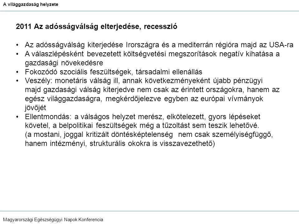 A világgazdaság helyzete Magyarországi Egészségügyi Napok Konferencia Az adósságválság kiterjedése Irországra és a mediterrán régióra majd az USA-ra A