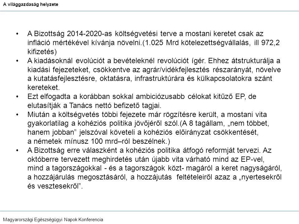 A világgazdaság helyzete Magyarországi Egészségügyi Napok Konferencia A Bizottság 2014-2020-as költségvetési terve a mostani keretet csak az infláció