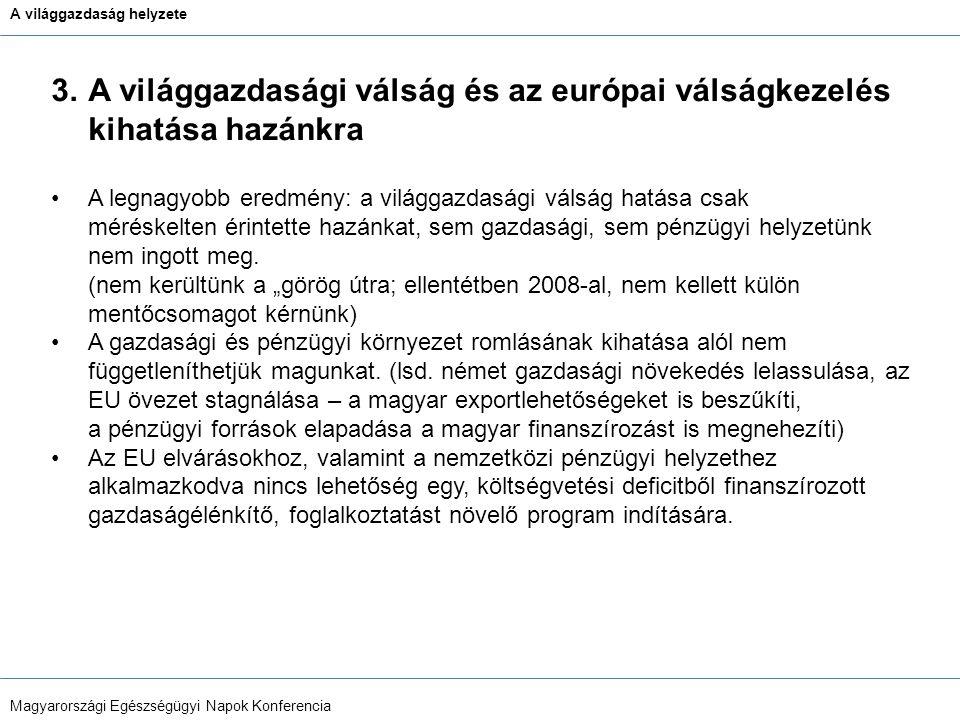 A világgazdaság helyzete Magyarországi Egészségügyi Napok Konferencia 3. A világgazdasági válság és az európai válságkezelés kihatása hazánkra A legna
