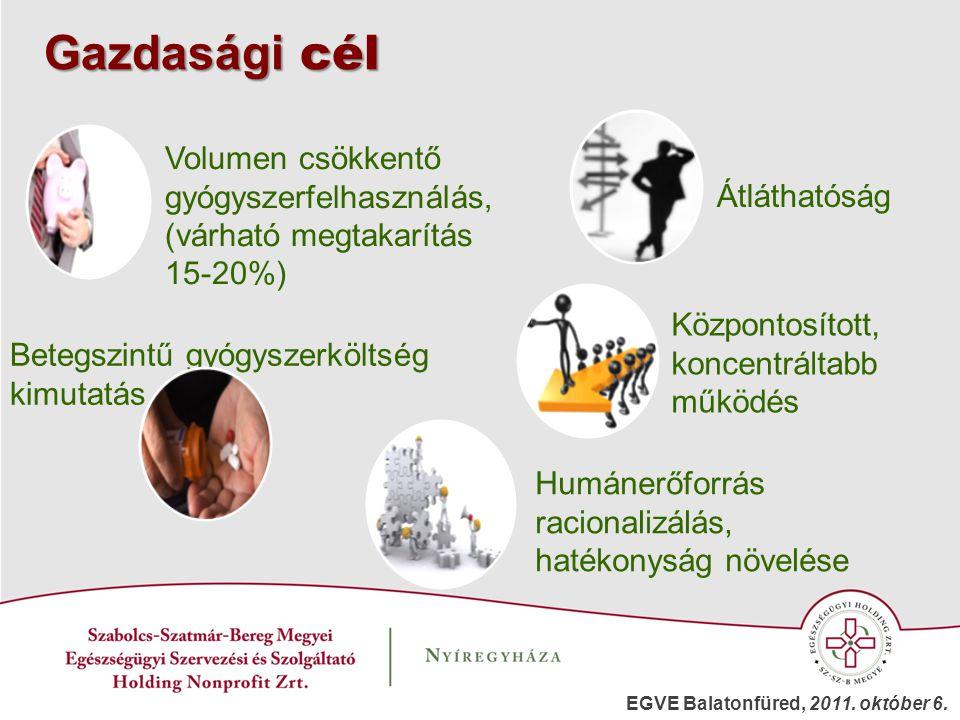 Gazdasági cél Volumen csökkentő gyógyszerfelhasználás, (várható megtakarítás 15-20%) Központosított, koncentráltabb működés Humánerőforrás racionalizá