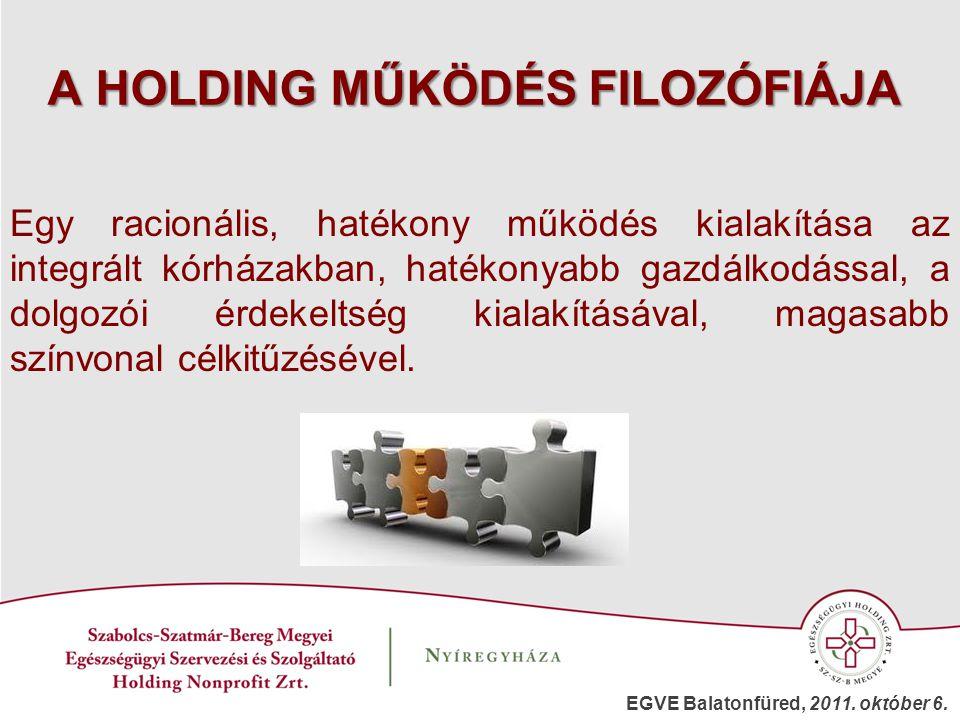 A HOLDING MŰKÖDÉS FILOZÓFIÁJA Egy racionális, hatékony működés kialakítása az integrált kórházakban, hatékonyabb gazdálkodással, a dolgozói érdekeltsé