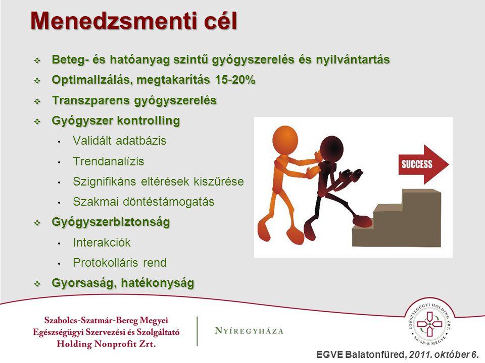 Menedzsmenti cél  Beteg- és hatóanyag szintű gyógyszerelés és nyilvántartás  Optimalizálás, megtakarítás 15-20%  Transzparens gyógyszerelés  Gyógy