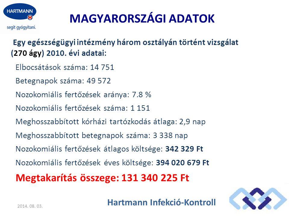 MAGYARORSZÁGI ADATOK Egy egészségügyi intézmény három osztályán történt vizsgálat (270 ágy) 2010. évi adatai: Elbocsátások száma: 14 751 Betegnapok sz