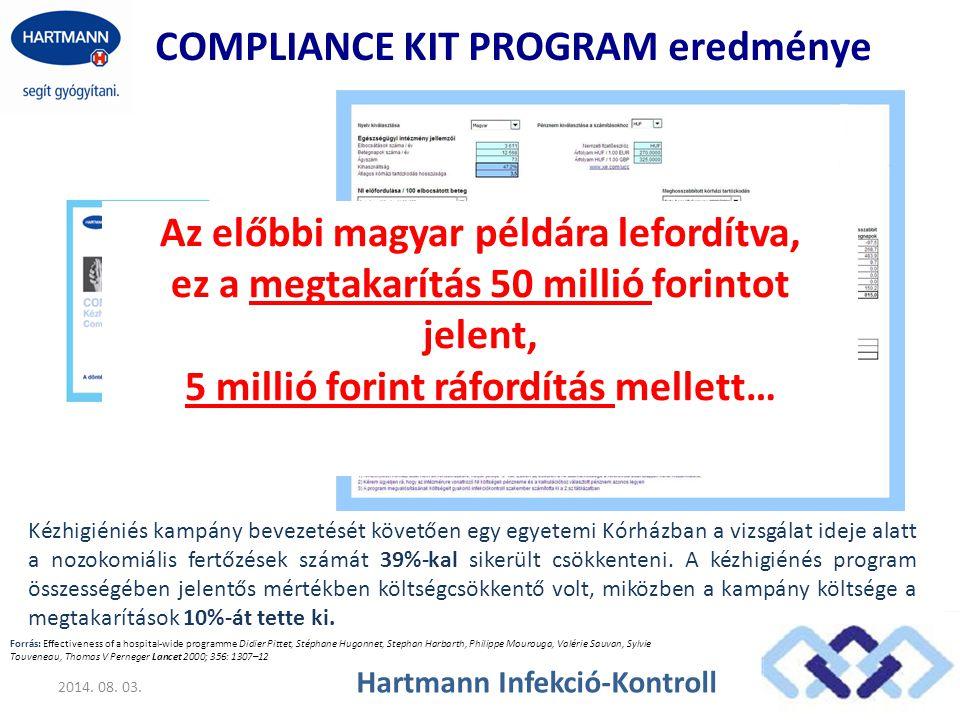 COMPLIANCE KIT PROGRAM eredménye Kézhigiéniés kampány bevezetését követően egy egyetemi Kórházban a vizsgálat ideje alatt a nozokomiális fertőzések sz