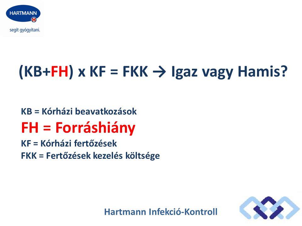 FORRÁSHIÁNY Forrás: KSH 2014. 08. 03. Hartmann Infekció-Kontroll
