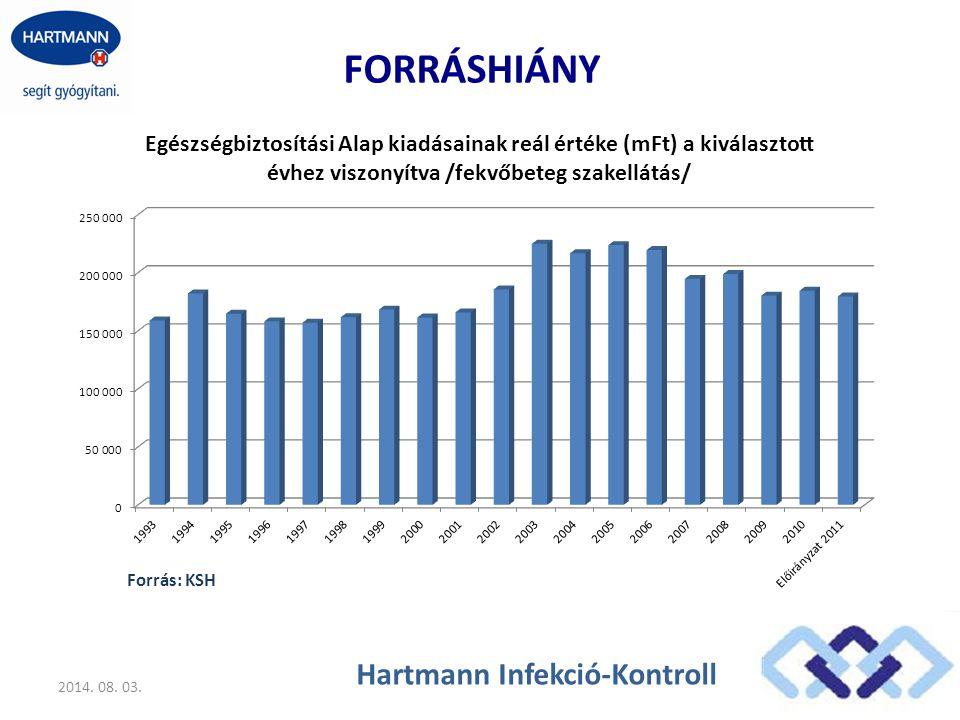 MEGOLDÁS ? 2014. 08. 03. Hartmann Infekció-Kontroll TÖBB PÉNZ?