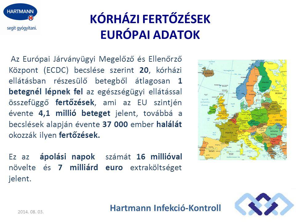 KÓRHÁZI FERTŐZÉSEK EURÓPAI ADATOK Az Európai Járványügyi Megelőző és Ellenőrző Központ (ECDC) becslése szerint 20, kórházi ellátásban részesülő betegb