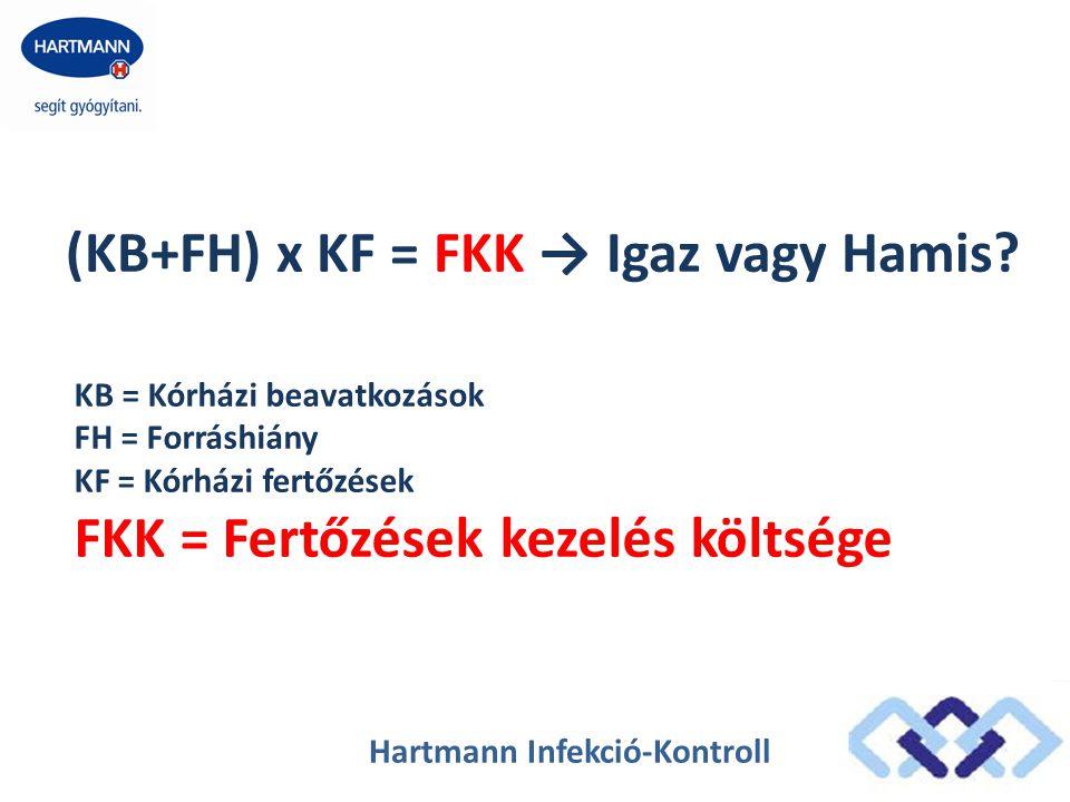 (KB+FH) x KF = FKK → Igaz vagy Hamis? KB = Kórházi beavatkozások FH = Forráshiány KF = Kórházi fertőzések FKK = Fertőzések kezelés költsége