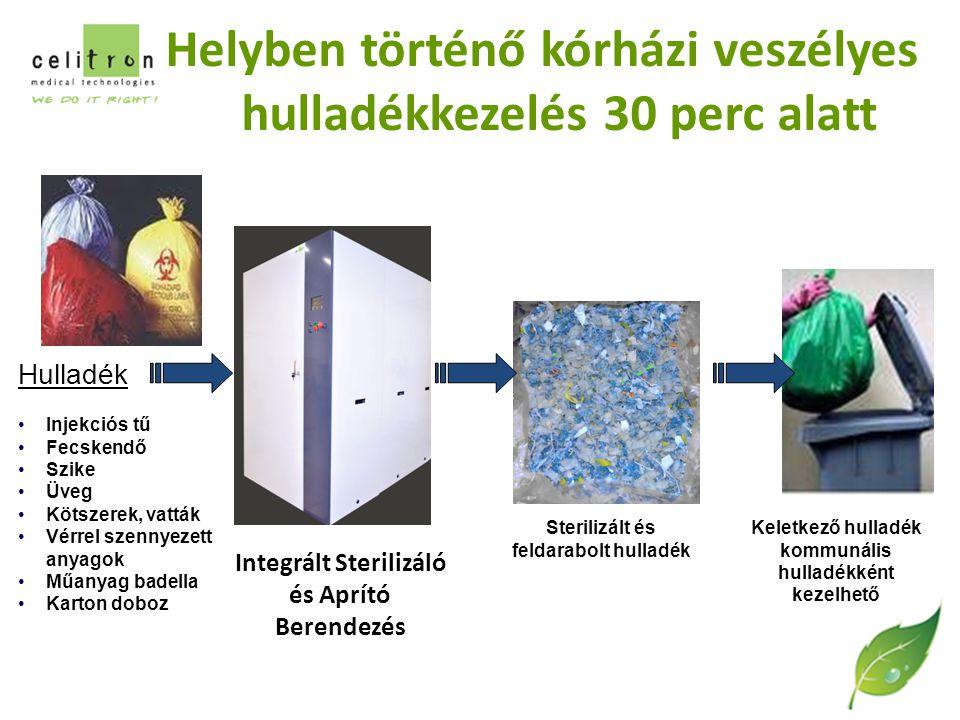 Helyben történő kórházi veszélyes hulladékkezelés 30 perc alatt Hulladék Injekciós tű Fecskendő Szike Üveg Kötszerek, vatták Vérrel szennyezett anyagok Műanyag badella Karton doboz Integrált Sterilizáló és Aprító Berendezés Sterilizált és feldarabolt hulladék Keletkező hulladék kommunális hulladékként kezelhető