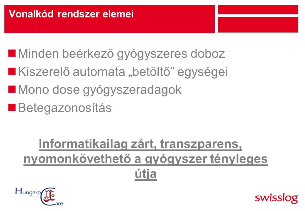 """Vonalkód rendszer elemei nMinden beérkező gyógyszeres doboz nKiszerelő automata """"betöltő"""" egységei nMono dose gyógyszeradagok nBetegazonosítás Informa"""