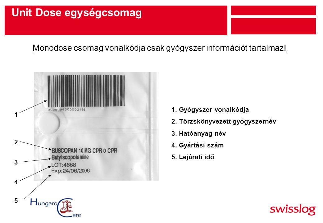Unit Dose egységcsomag 1. Gyógyszer vonalkódja 2. Törzskönyvezett gyógyszernév 3. Hatóanyag név 4. Gyártási szám 5. Lejárati idő 1 2 3 4 5 Monodose cs