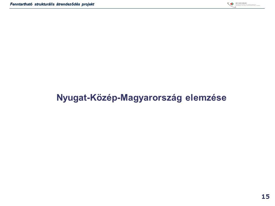 15 Nyugat-Közép-Magyarország elemzése Fenntartható strukturális átrendeződés projekt