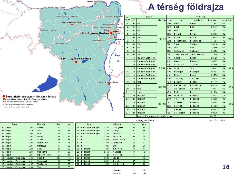 16 A térség földrajza