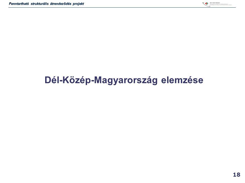 18 Dél-Közép-Magyarország elemzése Fenntartható strukturális átrendeződés projekt