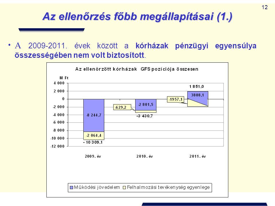 12 Az ellenőrzés főbb megállapításai (1.) A 2009-2011.