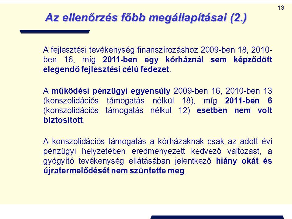 13 Az ellenőrzés főbb megállapításai (2.) A működési pénzügyi egyensúly 2009-ben 16, 2010-ben 13 (konszolidációs támogatás nélkül 18), míg 2011-ben 6 (konszolidációs támogatás nélkül 12) esetben nem volt biztosított.