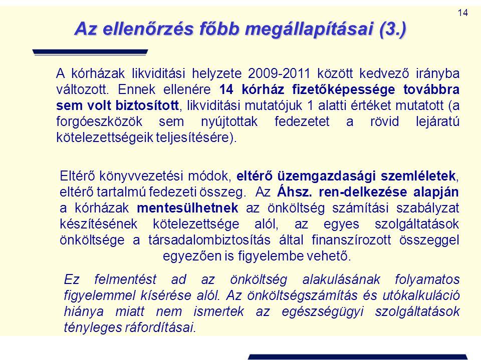 14 Az ellenőrzés főbb megállapításai (3.) A kórházak likviditási helyzete 2009-2011 között kedvező irányba változott.