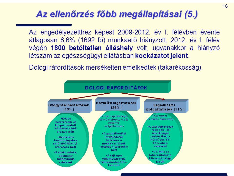 16 Az ellenőrzés főbb megállapításai (5.) Az engedélyezetthez képest 2009-2012.