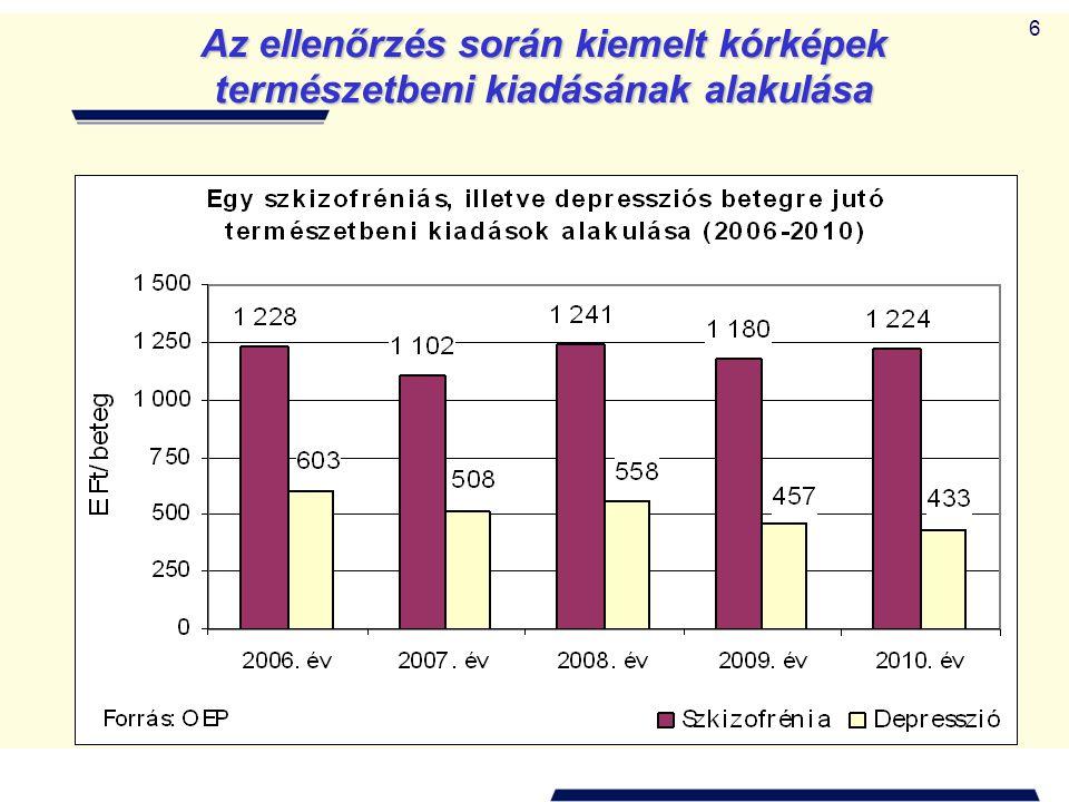 17 Összességében A 2009-2011.