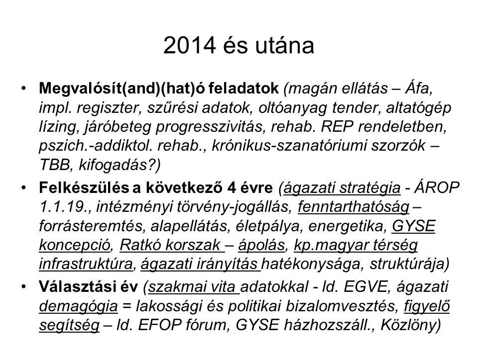 2014 és utána Megvalósít(and)(hat)ó feladatok (magán ellátás – Áfa, impl. regiszter, szűrési adatok, oltóanyag tender, altatógép lízing, járóbeteg pro