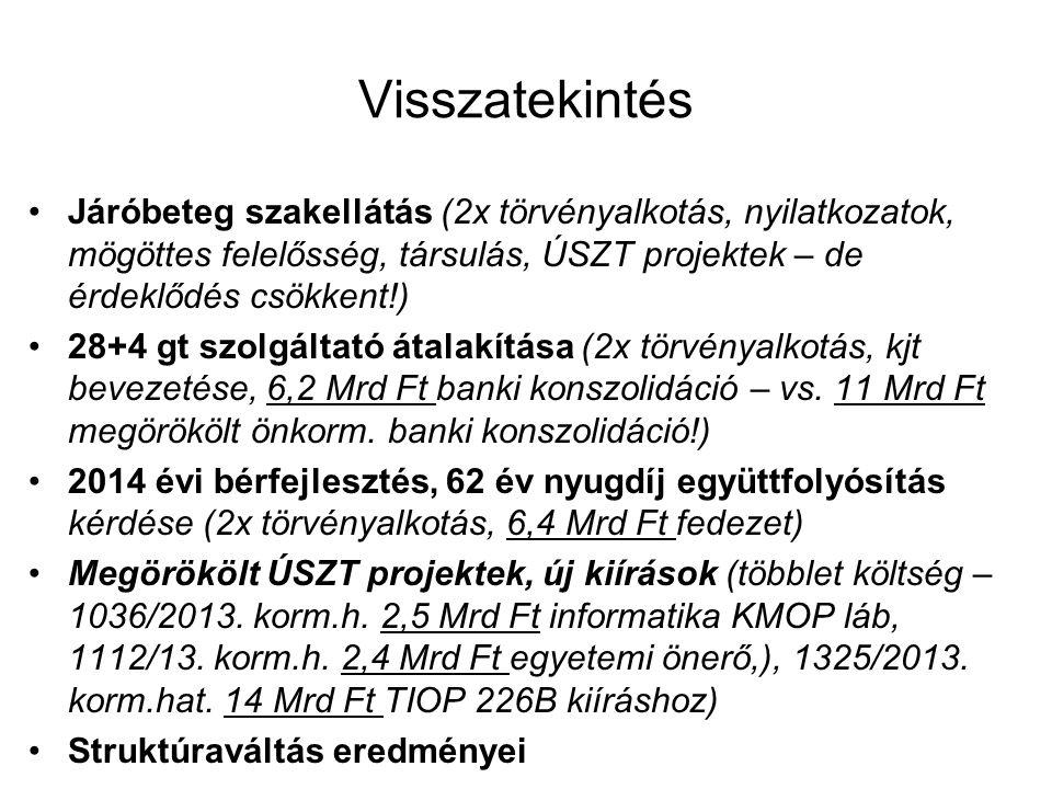 Visszatekintés Járóbeteg szakellátás (2x törvényalkotás, nyilatkozatok, mögöttes felelősség, társulás, ÚSZT projektek – de érdeklődés csökkent!) 28+4