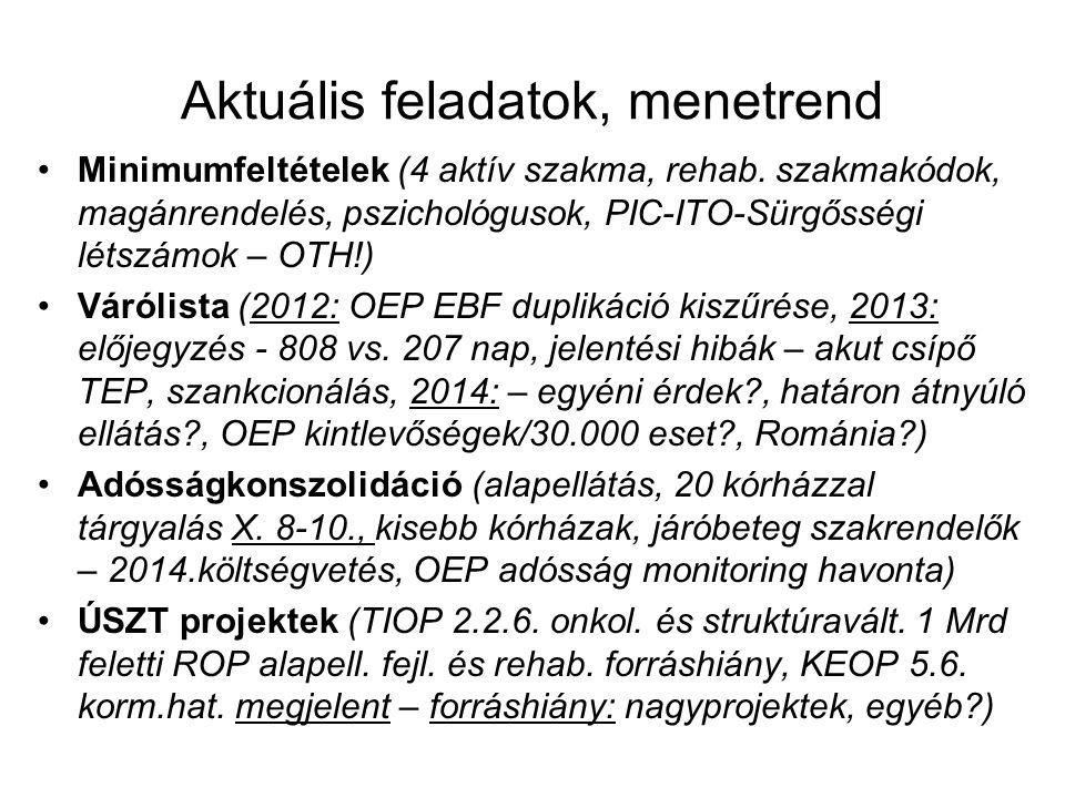 Közeljövő 2014.évi költségvetés most (alapellátás – érdekeltség pl.