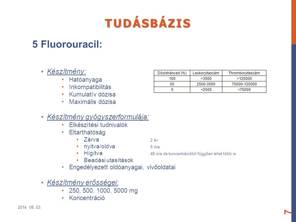 TUDÁSBÁZIS 5 Fluorouracil: Készítmény: Hatóanyaga Inkompatibilitás Kumulatív dózisa Maximális dózisa Készítmény gyógyszerformulája: Elkészítési tudniv
