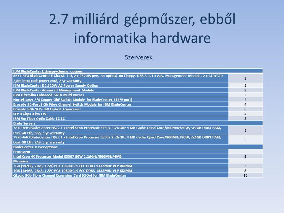 2.7 milliárd gépműszer, ebből informatika hardware IBM BladeCenter E chassis+chassis options 8677-4TG BladeCenter E Chassis 7 U, 2 x 2320W pws, no opt