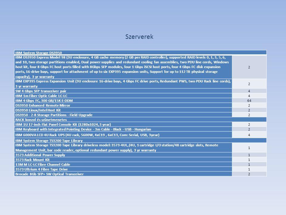 IBM System Storage DS3950 IBM DS3950 Express Model 98 (3U enclosure, 4 GB cache memory (2 GB per RAID controller), supported RAID levels 0, 1, 3, 5, 6