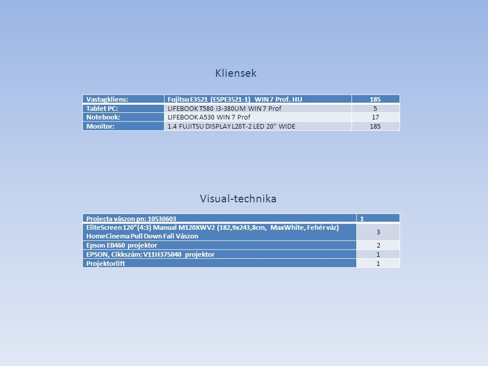 Vastagkliens: Fujitsu E3521 (ESPE3521-1) WIN 7 Prof. HU 185 Tablet PC: LIFEBOOK T580 i3-380UM WIN 7 Prof 5 Notebook: LIFEBOOK A530 WIN 7 Prof 17 Monit