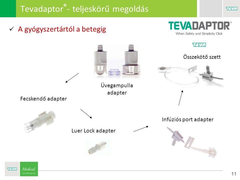 11 Tevadaptor ® - teljeskörű megoldás A gyógyszertártól a betegig Infúziós port adapter Üvegampulla adapter Fecskendő adapter Luer Lock adapter Összek