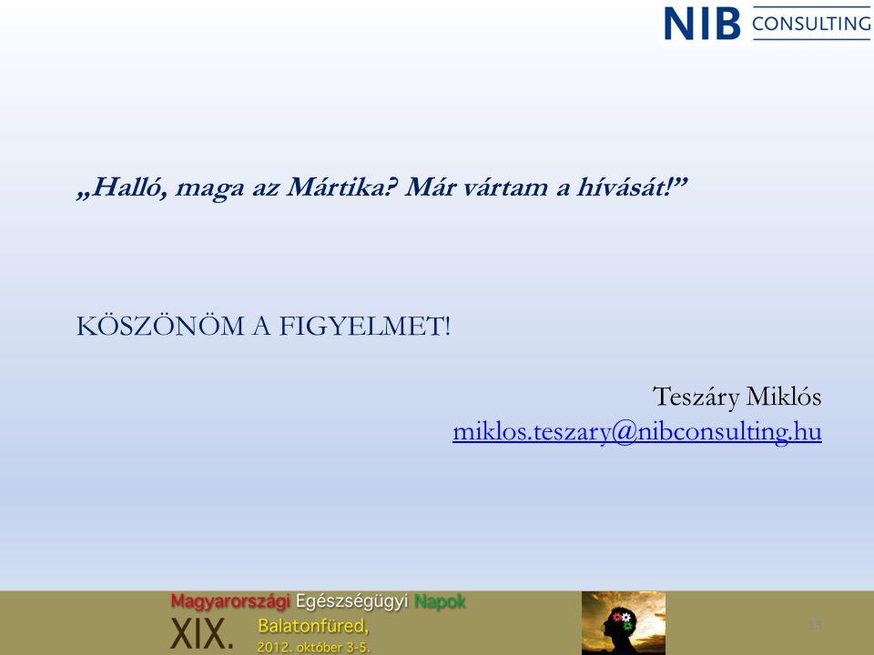"""13 """"Halló, maga az Mártika? Már vártam a hívását!"""" KÖSZÖNÖM A FIGYELMET! Teszáry Miklós miklos.teszary@nibconsulting.hu"""