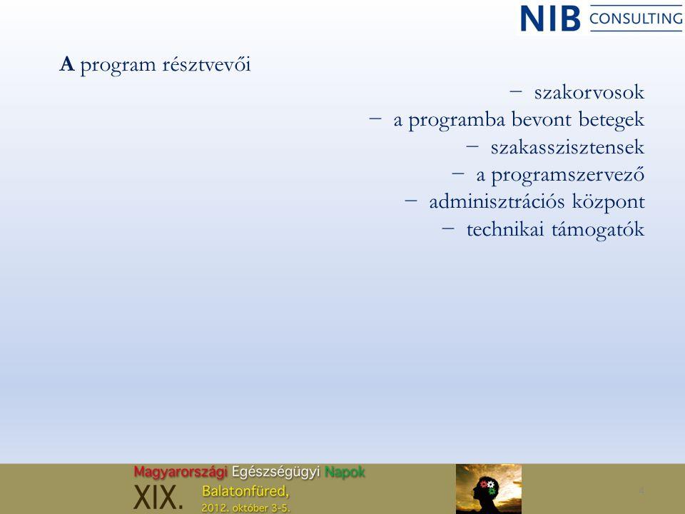 4 A program résztvevői −szakorvosok −a programba bevont betegek −szakasszisztensek −a programszervező −adminisztrációs központ −technikai támogatók