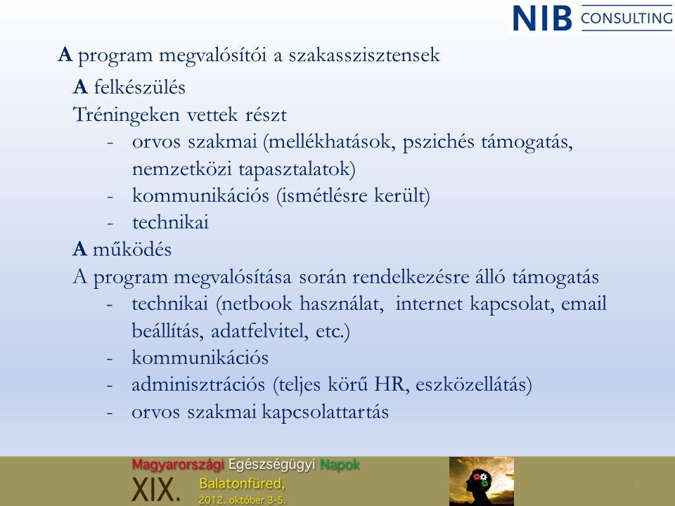 7 A felkészülés Tréningeken vettek részt -orvos szakmai (mellékhatások, pszichés támogatás, nemzetközi tapasztalatok) -kommunikációs (ismétlésre került) -technikai A működés A program megvalósítása során rendelkezésre álló támogatás -technikai (netbook használat, internet kapcsolat, email beállítás, adatfelvitel, etc.) -kommunikációs -adminisztrációs (teljes körű HR, eszközellátás) -orvos szakmai kapcsolattartás A program megvalósítói a szakasszisztensek