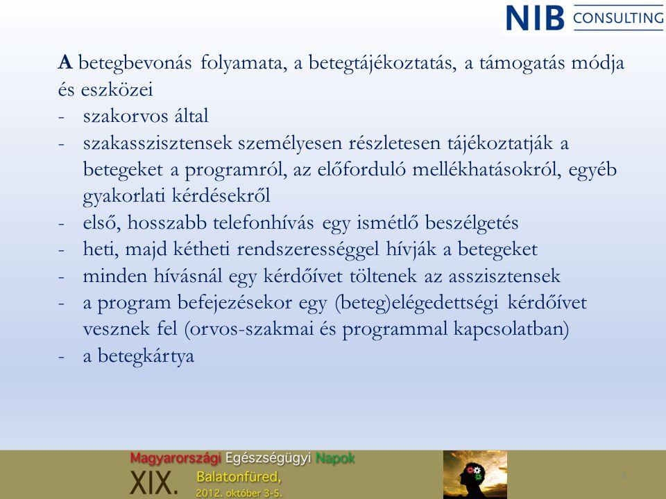 8 A betegbevonás folyamata, a betegtájékoztatás, a támogatás módja és eszközei -szakorvos által -szakasszisztensek személyesen részletesen tájékoztatj