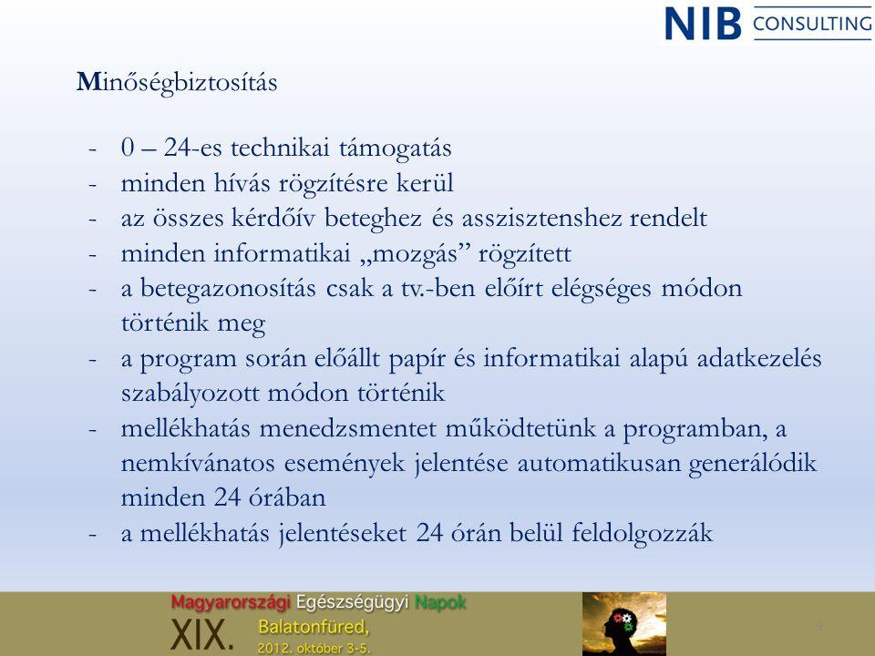 9 Minőségbiztosítás -0 – 24-es technikai támogatás -minden hívás rögzítésre kerül -az összes kérdőív beteghez és asszisztenshez rendelt -minden inform