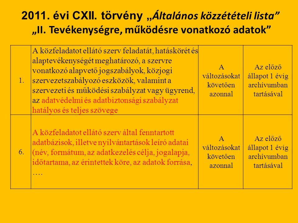 """2011. évi CXII. törvény """" Általános közzétételi lista"""" """"II. Tevékenységre, működésre vonatkozó adatok"""" 1. A közfeladatot ellátó szerv feladatát, hatás"""