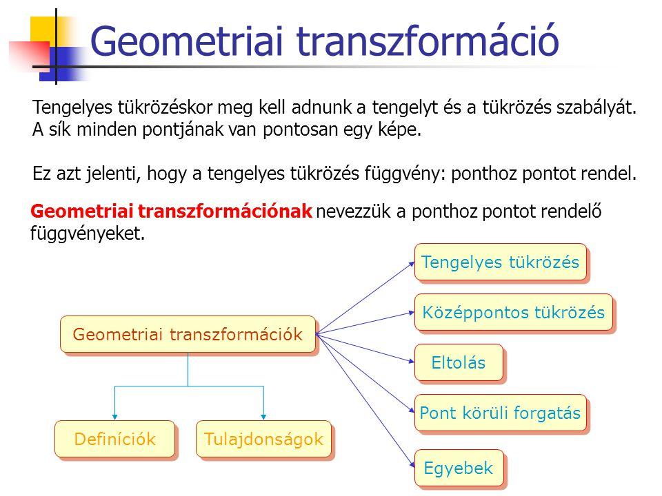 Geometriai transzformáció Tengelyes tükrözéskor meg kell adnunk a tengelyt és a tükrözés szabályát. A sík minden pontjának van pontosan egy képe. Ez a