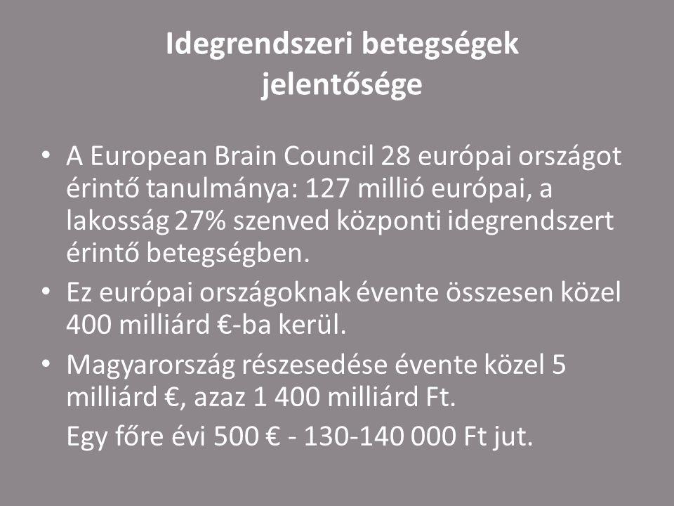 Idegrendszeri betegségek jelentősége A European Brain Council 28 európai országot érintő tanulmánya: 127 millió európai, a lakosság 27% szenved központi idegrendszert érintő betegségben.