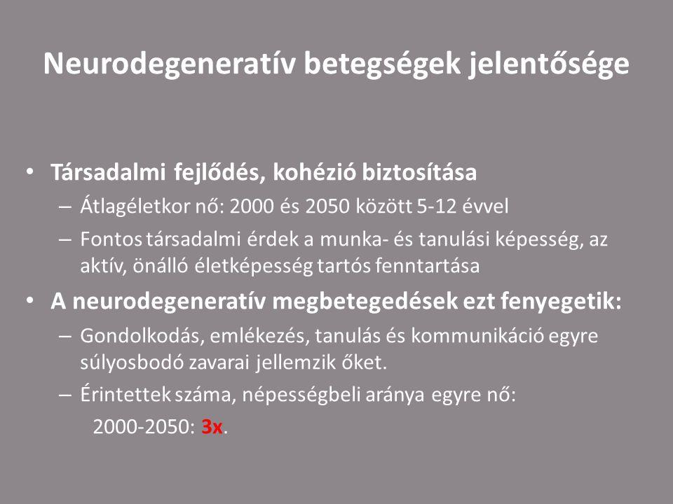 Neurodegeneratív betegségek jelentősége Társadalmi fejlődés, kohézió biztosítása – Átlagéletkor nő: 2000 és 2050 között 5-12 évvel – Fontos társadalmi érdek a munka- és tanulási képesség, az aktív, önálló életképesség tartós fenntartása A neurodegeneratív megbetegedések ezt fenyegetik: – Gondolkodás, emlékezés, tanulás és kommunikáció egyre súlyosbodó zavarai jellemzik őket.