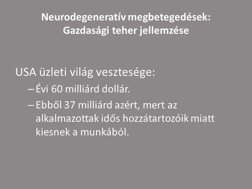Neurodegeneratív megbetegedések: Gazdasági teher jellemzése USA üzleti világ vesztesége: – Évi 60 milliárd dollár.
