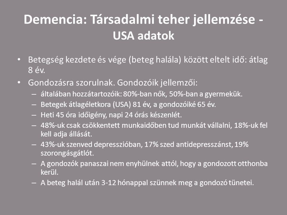 Demencia: Társadalmi teher jellemzése - USA adatok Betegség kezdete és vége (beteg halála) között eltelt idő: átlag 8 év.