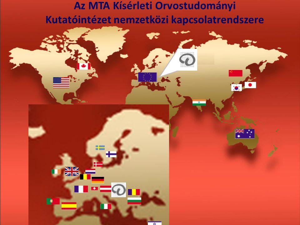 Az MTA Kísérleti Orvostudományi Kutatóintézet nemzetközi kapcsolatrendszere
