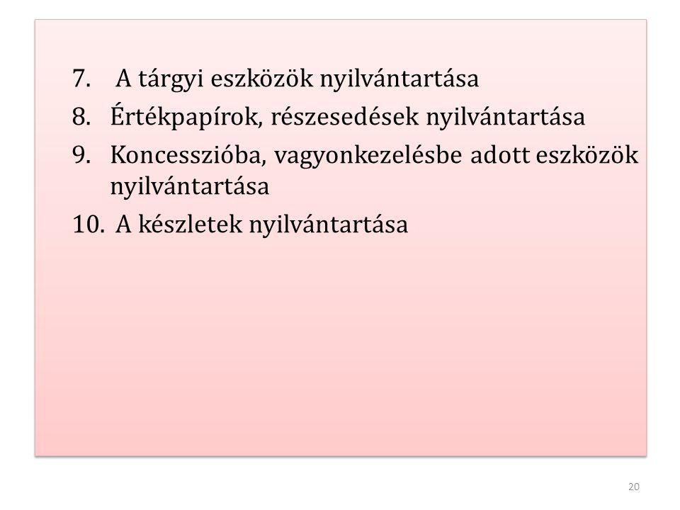 7. A tárgyi eszközök nyilvántartása 8.Értékpapírok, részesedések nyilvántartása 9.Koncesszióba, vagyonkezelésbe adott eszközök nyilvántartása 10. A ké