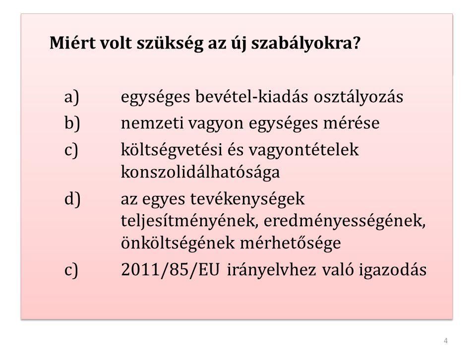 5 Melyek a 2014.január 1-jétől hatályos jogszabályok.