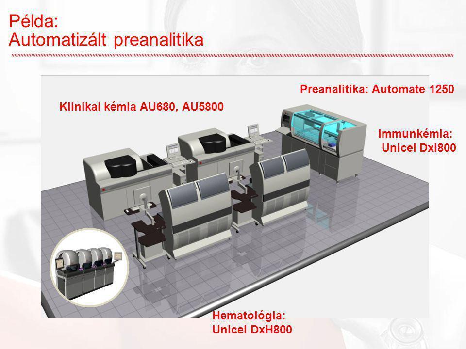 Példa: Automatizált preanalitika Preanalitika: Automate 1250 Immunkémia: Unicel DxI800 Klinikai kémia AU680, AU5800 Hematológia: Unicel DxH800