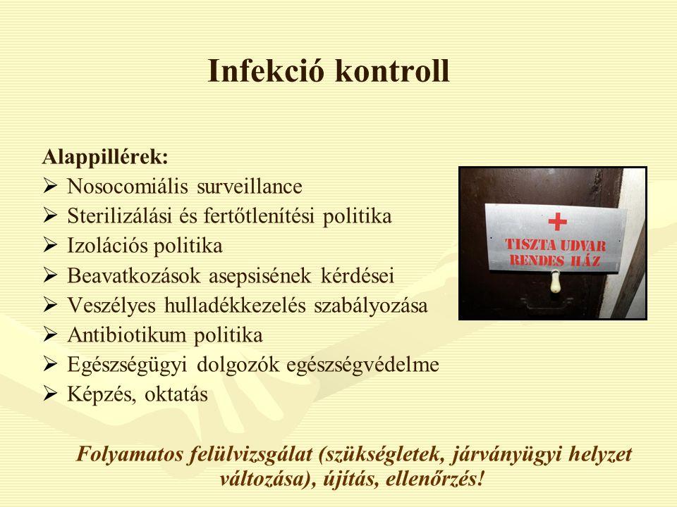 Infekció kontroll Alappillérek:   Nosocomiális surveillance   Sterilizálási és fertőtlenítési politika   Izolációs politika   Beavatkozások as