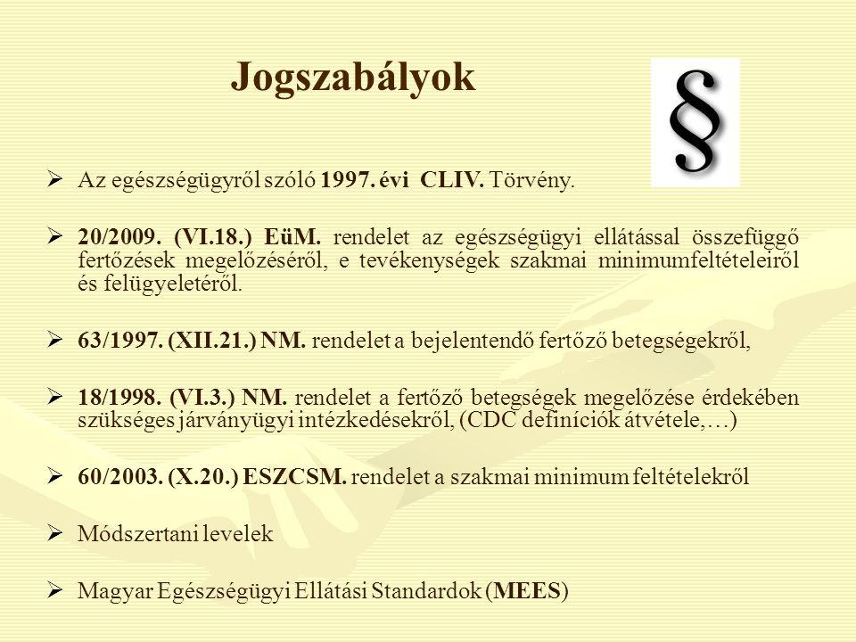Jogszabályok  Az egészségügyről szóló 1997. évi CLIV. Törvény.  20/2009. (VI.18.) EüM. rendelet az egészségügyi ellátással összefüggő fertőzések meg