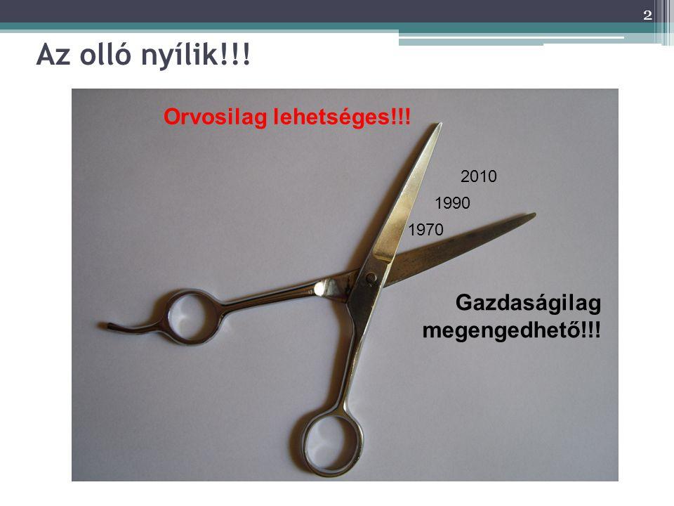 2 Az olló nyílik!!! Orvosilag lehetséges!!! Gazdaságilag megengedhető!!! 1970 2010 1990