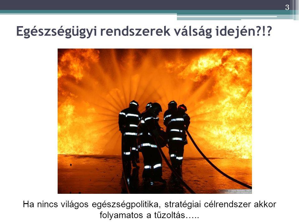 3 Egészségügyi rendszerek válság idején?!? Ha nincs világos egészségpolitika, stratégiai célrendszer akkor folyamatos a tűzoltás…..